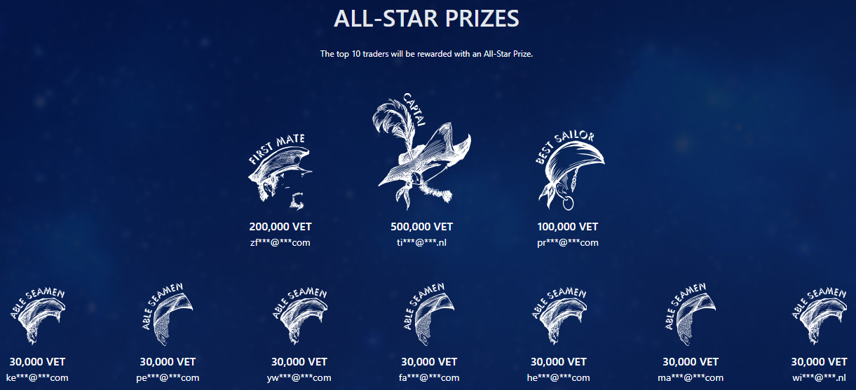 __-All-Star_Prizes.png